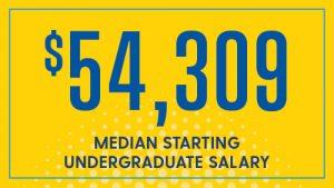 $54,309 median starting undergraduate salary