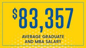$83,357 average graduate and mba salary